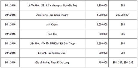 Ban doc ung ho cac hoan canh kho khan 10 ngay dau thang 11/2016 - Anh 40