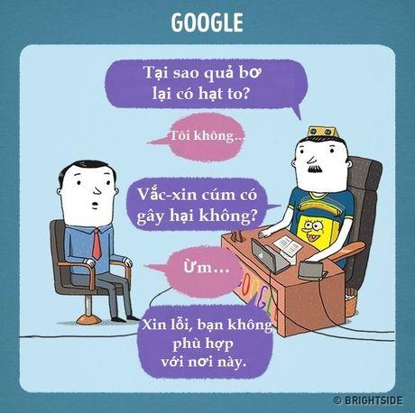 Nhung cuoc phong van tuyen dung sieu hai cua Google, Apple... - Anh 6