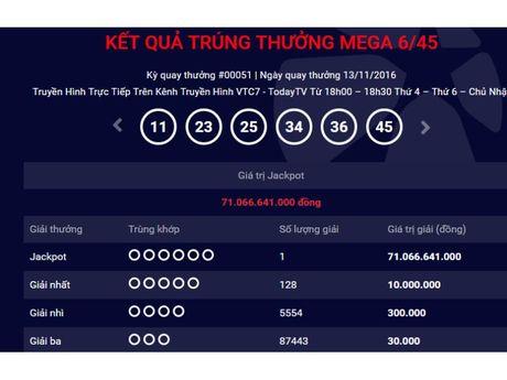 Xac suat trung thuong giai Jackpot la 50/50 - Anh 1