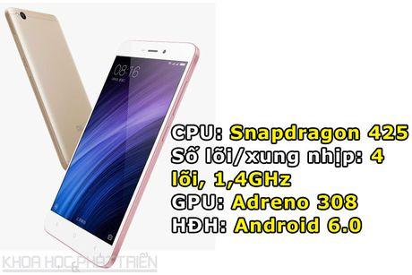 Mo hop smartphone RAM 2 GB, ket noi 4G, gia 1,62 trieu dong - Anh 1