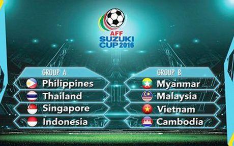 Lich thi dau va truc tiep AFF Cup 2016 - Anh 1