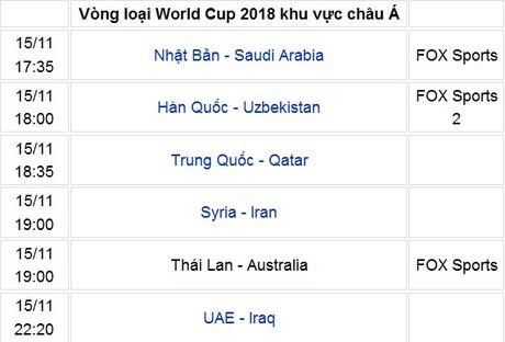 Cap nhat ket qua vong loai World Cup 2018 khu vuc chau A (ngay 15.11) - Anh 5
