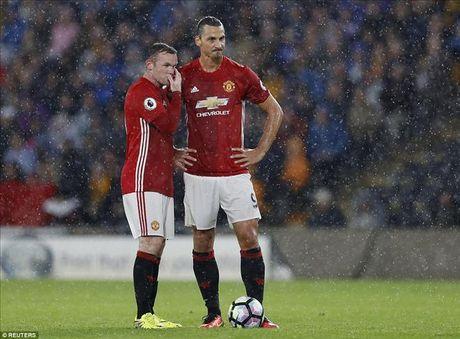Lua chon doi hinh toi uu cho Mourinho: Rooney va Ibrahimovic ra ria - Anh 1