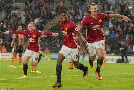 Lua chon doi hinh toi uu cho Mourinho: Rooney va Ibrahimovic ra ria - Anh 2
