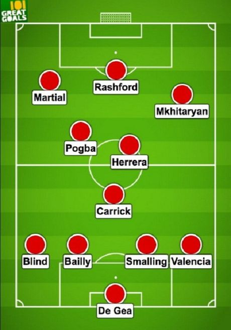 Lua chon doi hinh toi uu cho Mourinho: Rooney va Ibrahimovic ra ria - Anh 3