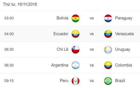 06h30 ngay 16/11, Chile vs Uruguay: Dai nan lam dau - Anh 4