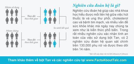 Tinh an toan cua bot Tan - Anh 4