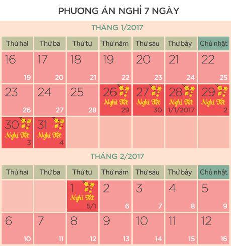 Thu tuong chinh thuc chot phuong an nghi Tet Am lich nam 2017 - Anh 1