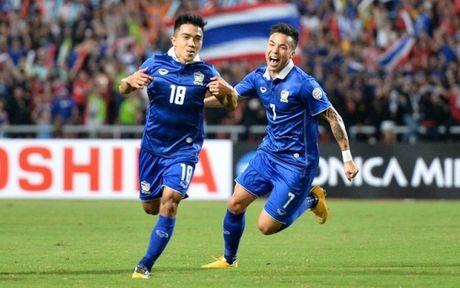 Link xem truc tiep Thai Lan vs Australia 19h00 - Anh 1