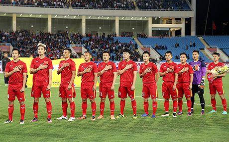 The thao 24h: DT Viet Nam len duong sang Myanmar du AFF Cup 2016 - Anh 1