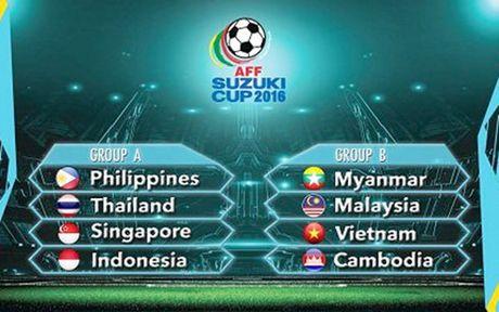 Lich thi dau AFF Cup 2016 cua DT Viet Nam - Anh 2