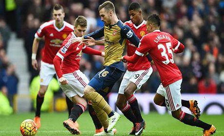 Dai chien M.U-Arsenal, Atletico-Real, Dortmund-Bayern, Milan-Inter vao cuoi tuan - Anh 2