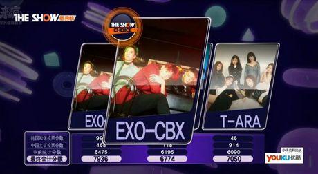Ha guc fandom Trung hung manh cua T-ara, EXO-CBX rinh ve chiec cup dau tien - Anh 2