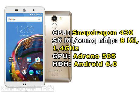 Smartphone selfie 'Quoc tich Anh', cam bien van tay, gia hap dan - Anh 1