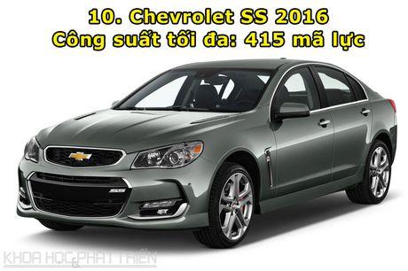 Top 10 xe sedan manh nhat the gioi - Anh 10