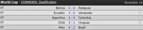 Ha Peru, Brazil cung co ngoi dau - Anh 1