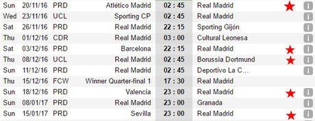 Zidane va bai toan '3 diem' trong tran derby Madrid - Anh 2