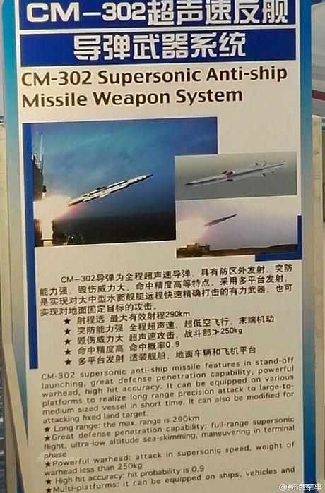 Khong ne Nga, Trung Quoc quyet ban ten lua chong ham YJ-12 - Anh 4