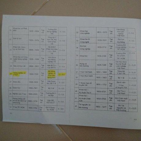 Xung quanh viec cong nhan chuc danh pho giao su nam 2014: Nhung nghi van am i - Anh 1