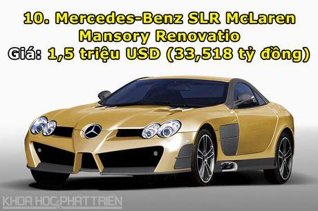 10 sieu xe Mercedes-Benz dat nhat trong lich su - Anh 10