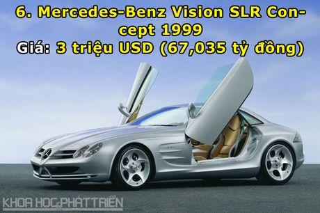 10 sieu xe Mercedes-Benz dat nhat trong lich su - Anh 6