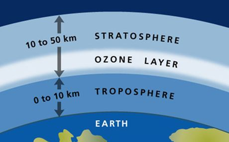 Lo thung tang ozone cua Trai Dat van con rat lon - Anh 1