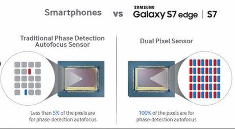 Chon Galaxy S7 hay Galaxy S7 Edge: Cho nhung ai dang ban khoan - Anh 8