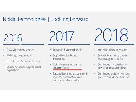 Nokia chinh thuc xac nhan tro lai thi truong smartphone nam 2017 - Anh 1