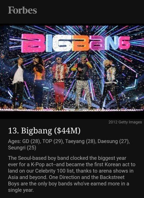 Big Bang lot top nhung nguoi noi tieng duoi 30 tuoi co thu nhap cao nhat the gioi - Anh 1