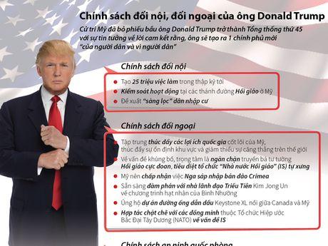 Chuong trinh 'NGON' 550 ty USD cua ong Trump bat ngo duoc hoan nghenh - Anh 1