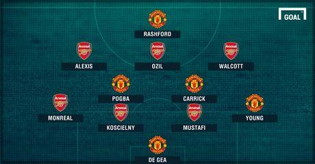 Doi hinh ket hop MU voi Arsenal: Rashford 'soan ngoi' Ibrahimovic - Anh 13