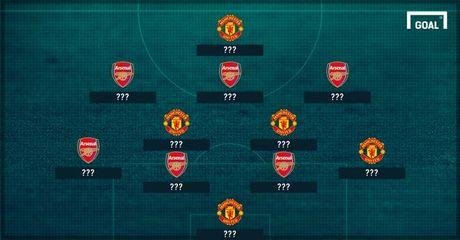 Doi hinh ket hop MU voi Arsenal: Rashford 'soan ngoi' Ibrahimovic - Anh 1
