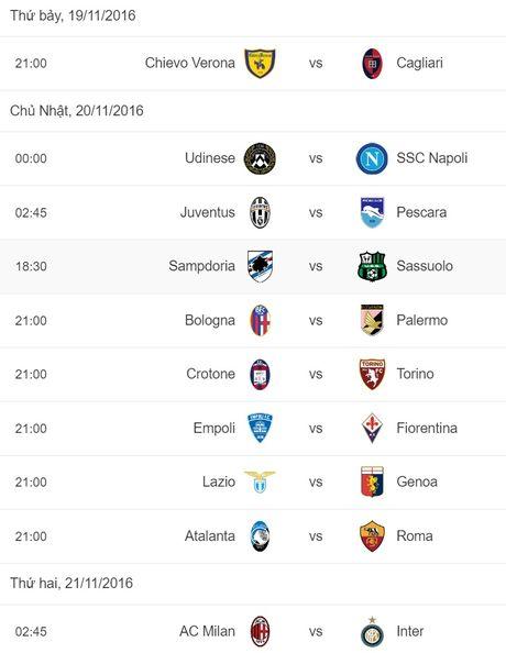 02h45 ngay 20/11, Juventus vs Pescara: Co hoi nao cho 'ca heo'? - Anh 6