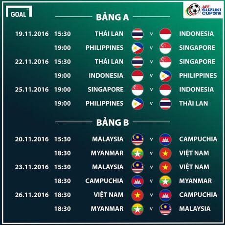 Singapore e de truoc DKVD Thai Lan va chu nha Philippines - Anh 3