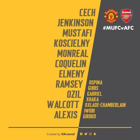TRUC TIEP Man Utd 1-1 Arsenal: Giroud cuu nguy cho Phao thu (KT) - Anh 2