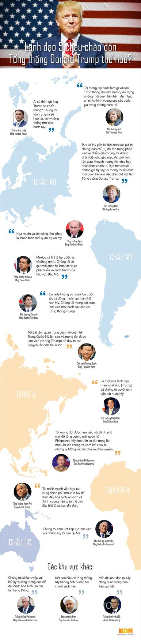Lanh dao 5 chau chao don Tong thong Donald Trump the nao? - Anh 1