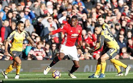 Truc tiep MU 0-0 Arsenal: Day nhanh toc do - Anh 4
