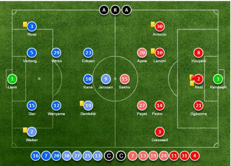 Lap cu dup trong 2 phut, Harry Kane 'keo' Tottenham nguoc dong kich tinh truoc West Ham - Anh 4