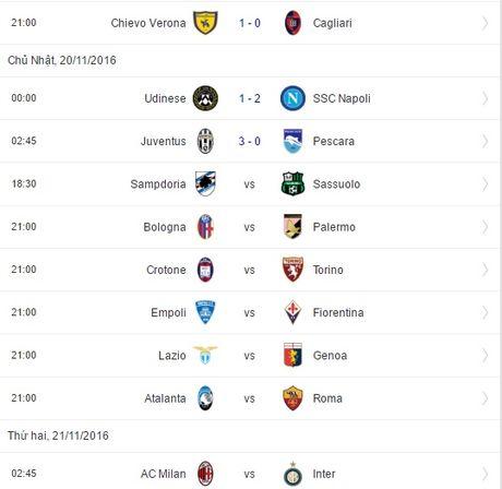 Giu suc cho cac tru cot, Juventus van thang de Pescara tren san nha - Anh 5