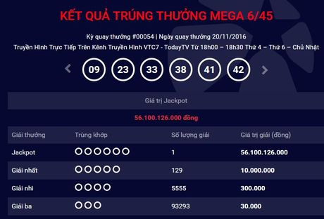 Them nguoi trung ve so dac biet hon 56 ty dong - Anh 1