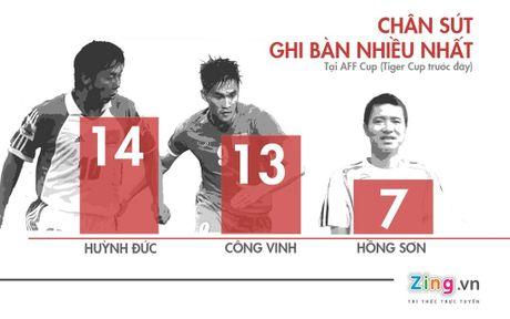 Huynh Duc khong ban tam Cong Vinh pha ky luc cua minh - Anh 1