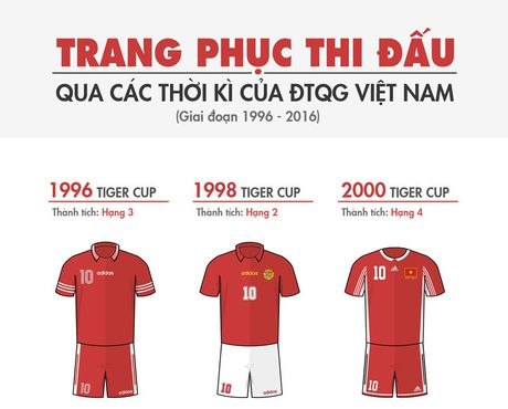 Ao dau tuyen Viet Nam thay doi ra sao qua cac thoi ky? - Anh 1