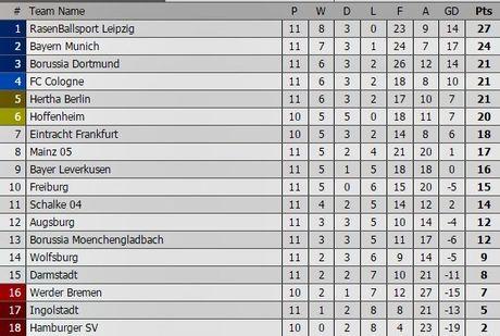 'Nguoi doi' Aubameyang giup Dortmund be nanh Hum xam - Anh 2