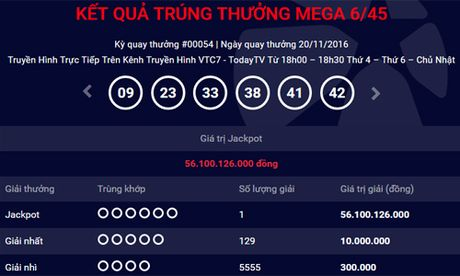 Nguoi trung giai Jackpot 56,1 ti dong o Ba Ria - Vung Tau - Anh 1