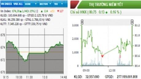 Hai san cung tang, VNXALL-Index lay lai moc 970 diem - Anh 1