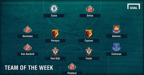 Doi hinh xuat sac nhat vong 12 Premier League: Costa duoc vinh danh - Anh 13