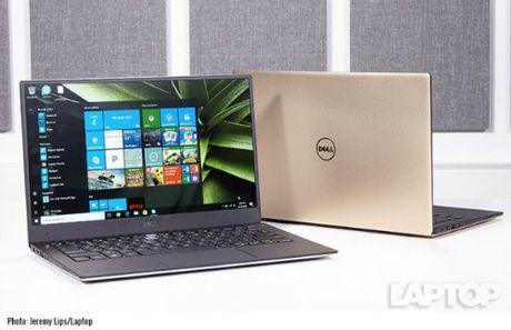 Bat mi cach chon mua laptop Dell phu hop - Anh 1