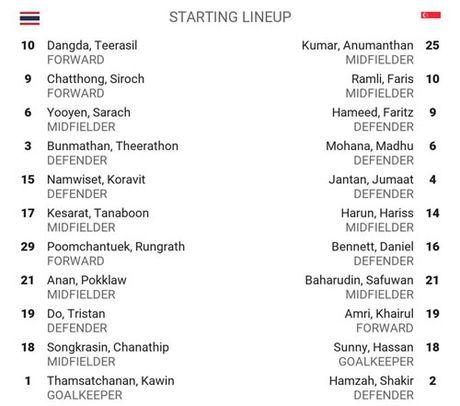 Clip: Thang Singapore 1-0, Thai Lan doat ve vao ban ket - Anh 2