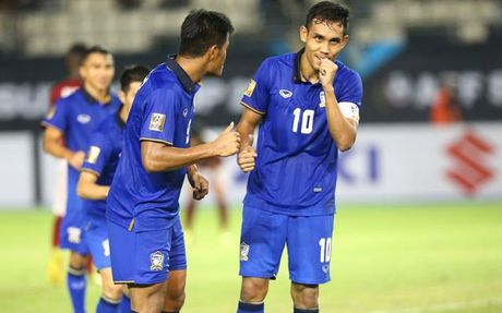 Lich thi dau va phat song truc tiep Champios League va AFF Cup 2016 dem 22/11 - Anh 1