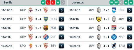 02h45 23/11, Sevilla vs Juventus: Ru nhau dung 'dinh ba' khang dich - Anh 2